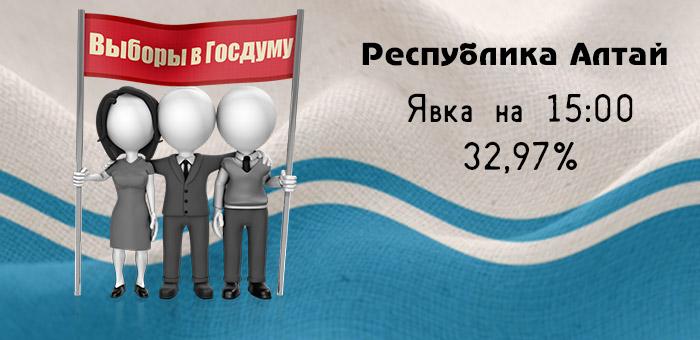52 тыс. избирателей уже проголосовали в Республике Алтай