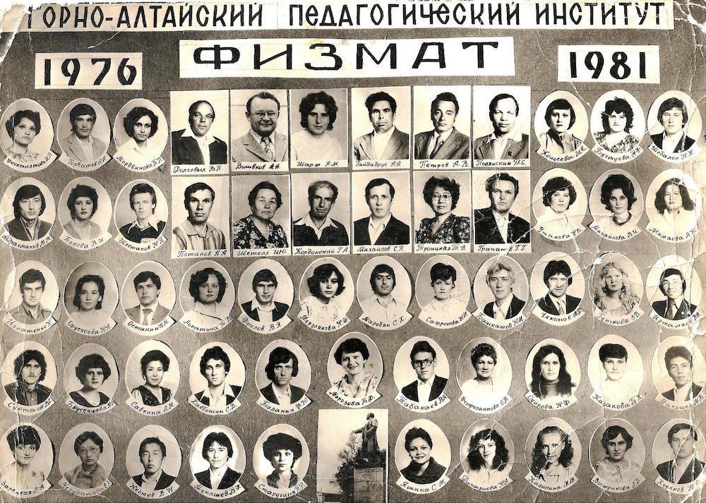 2019 – 1949 = 70! К 70-летию физико-математического факультета ГАГУ