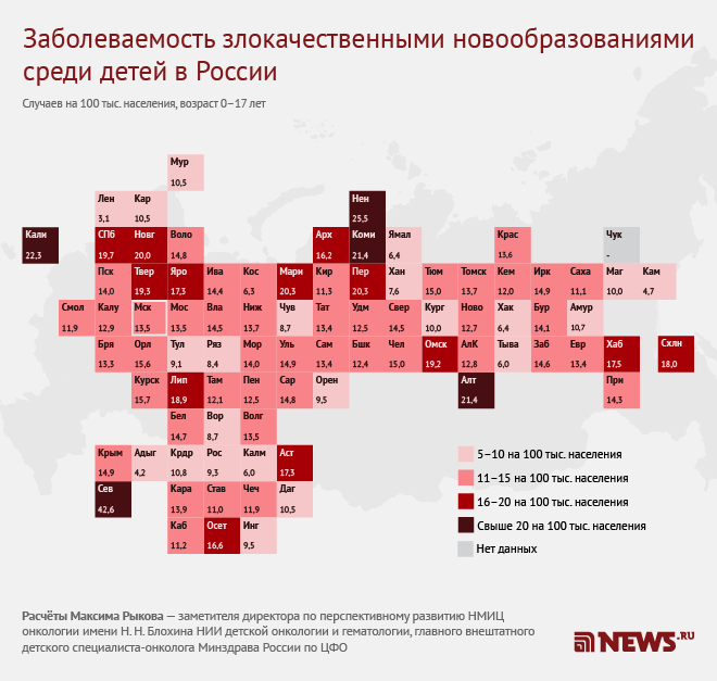 Республика Алтай попала в число регионов, где дети часто болеют раком