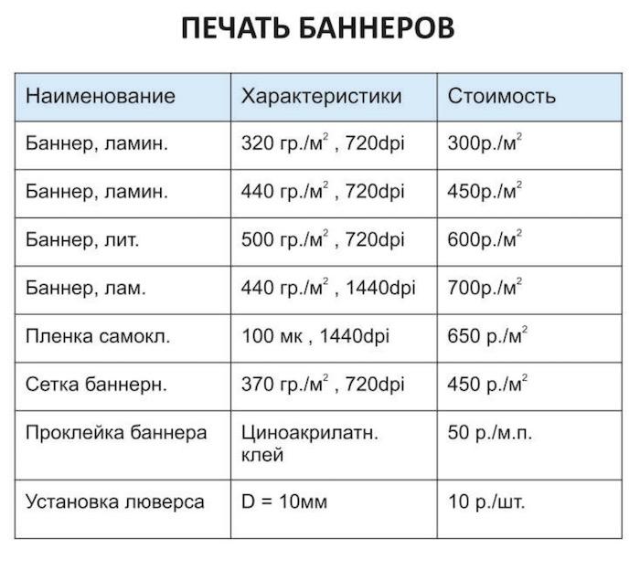 Уведомление ООО «РПК «Рекламные технологии»