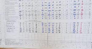 Выборы в Госсобрание: на двух округах сменились фавориты