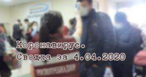 Ситуация с коронавирусом в Республике Алтай. Сводка за 5 апреля