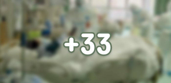 33 случая заражения коронавирусом выявлено в республике за сутки