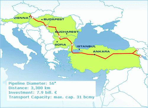 Схема газопровода Nabucco