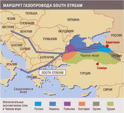 Схема «Южного потока»