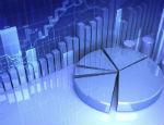 Инвестиции в основной капитал снизились на 16%