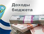За семь месяцев в республике собрано свыше 3,5 млрд рублей налогов