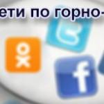 Соцсети по горно-алтайски: Селфи в чужой шапке, что едят студенты и крещенские купания
