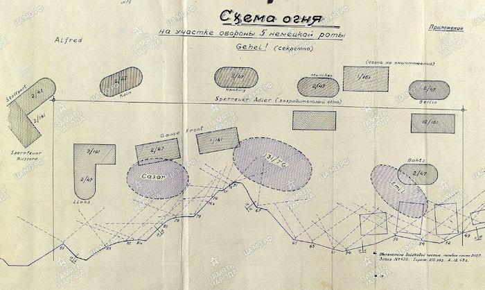 Отличился при ликвидации Киришского плацдарма